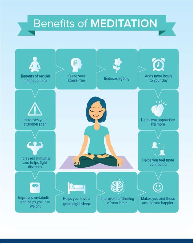 Incredible Benefits of Meditation