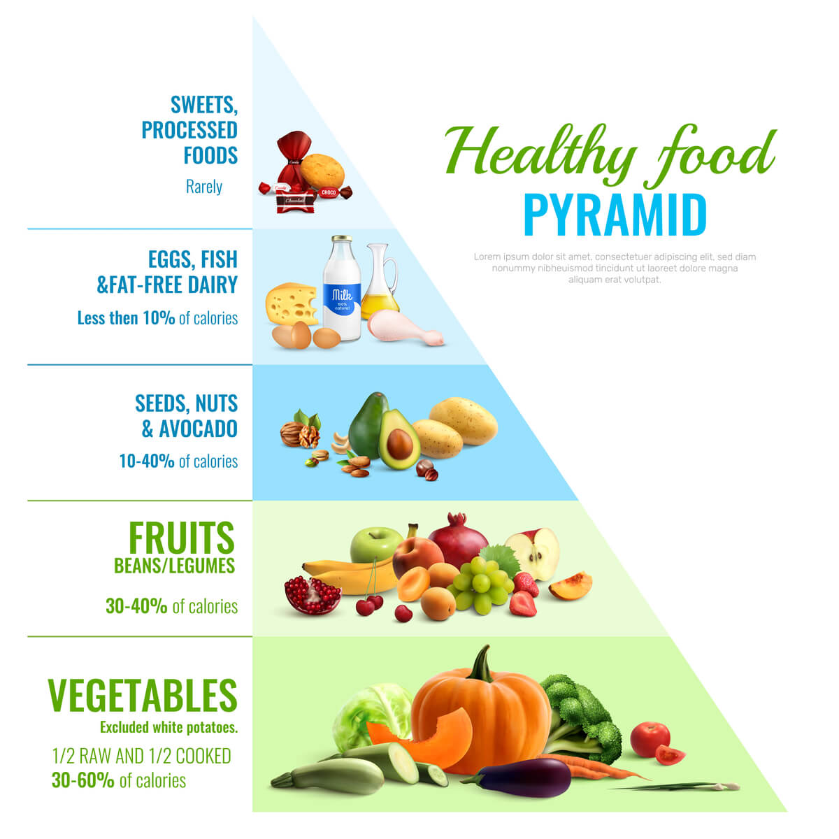 Healthy-Nutrition-Healthy-eating-pyramid-realistic-infographic-Montcalm