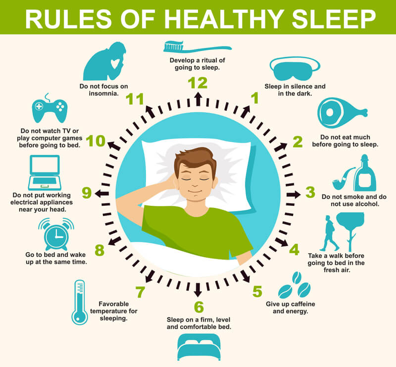 Rules-of-healthy-Sleep